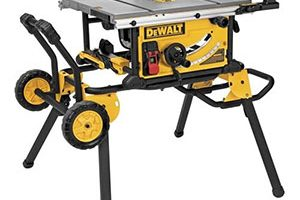 Best Table Saws For The Money