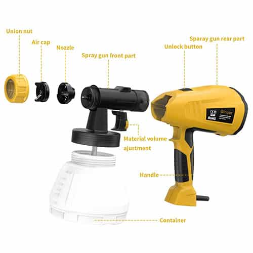 Ginour's HVLP Electric Paint Spray Gun